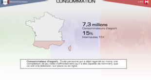 ESport en France